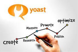 Yoast SEO Tool for small business marketing