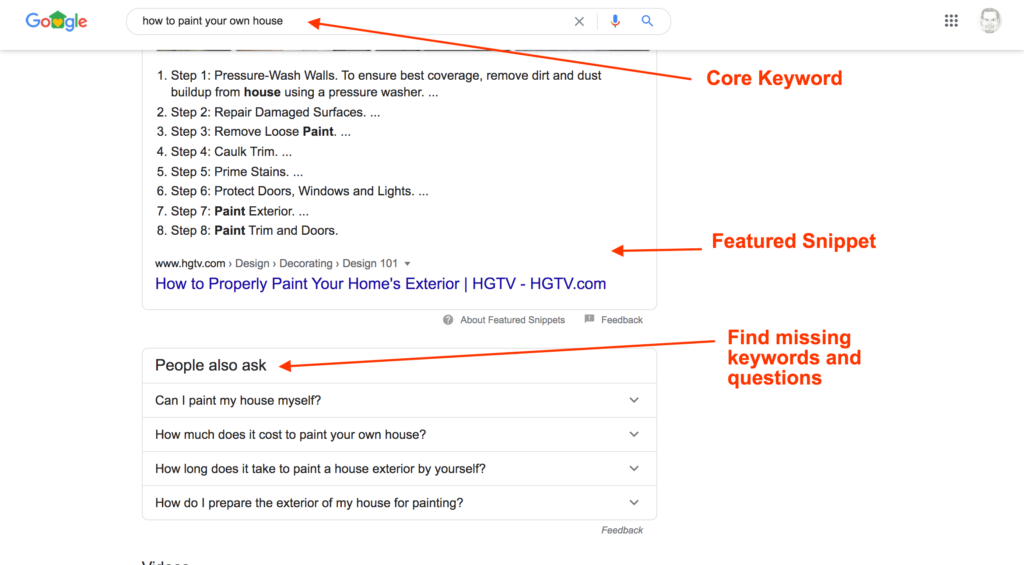 People also ask on Google, Google featured snippet